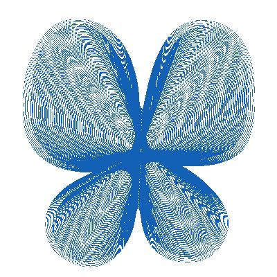 Association de la Fibromyalgie de Lanaudière
